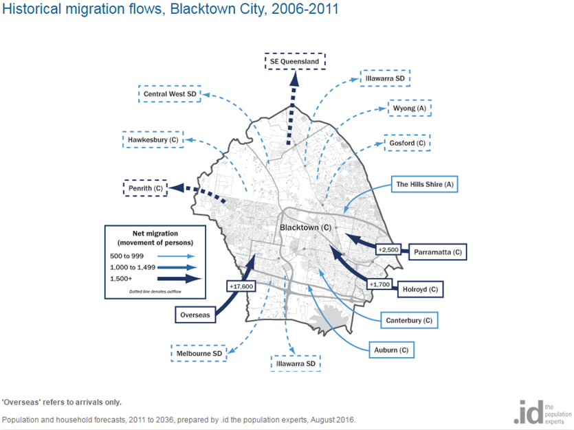 historical-migration-flows-blacktown